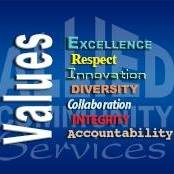 Allied Community Services